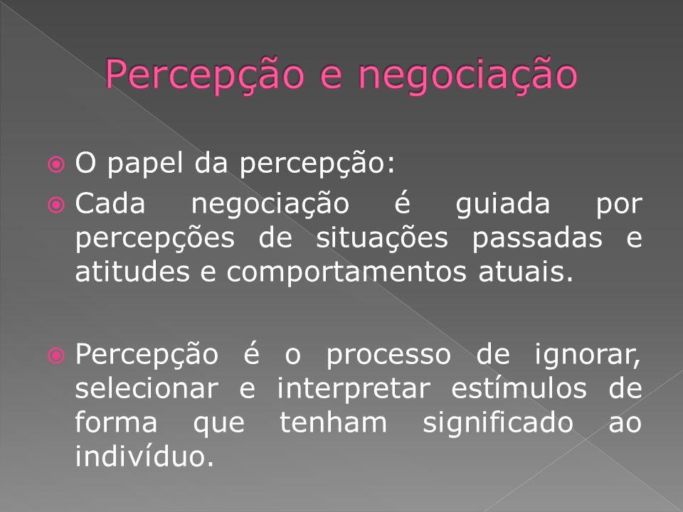 O papel da percepção: Cada negociação é guiada por percepções de situações passadas e atitudes e comportamentos atuais. Percepção é o processo de igno