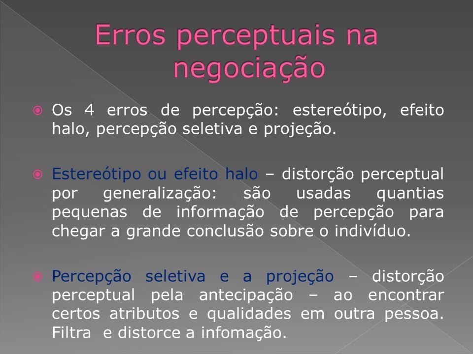 Os 4 erros de percepção: estereótipo, efeito halo, percepção seletiva e projeção. Estereótipo ou efeito halo – distorção perceptual por generalização: