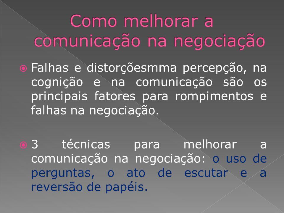 Falhas e distorçõesmma percepção, na cognição e na comunicação são os principais fatores para rompimentos e falhas na negociação. 3 técnicas para melh
