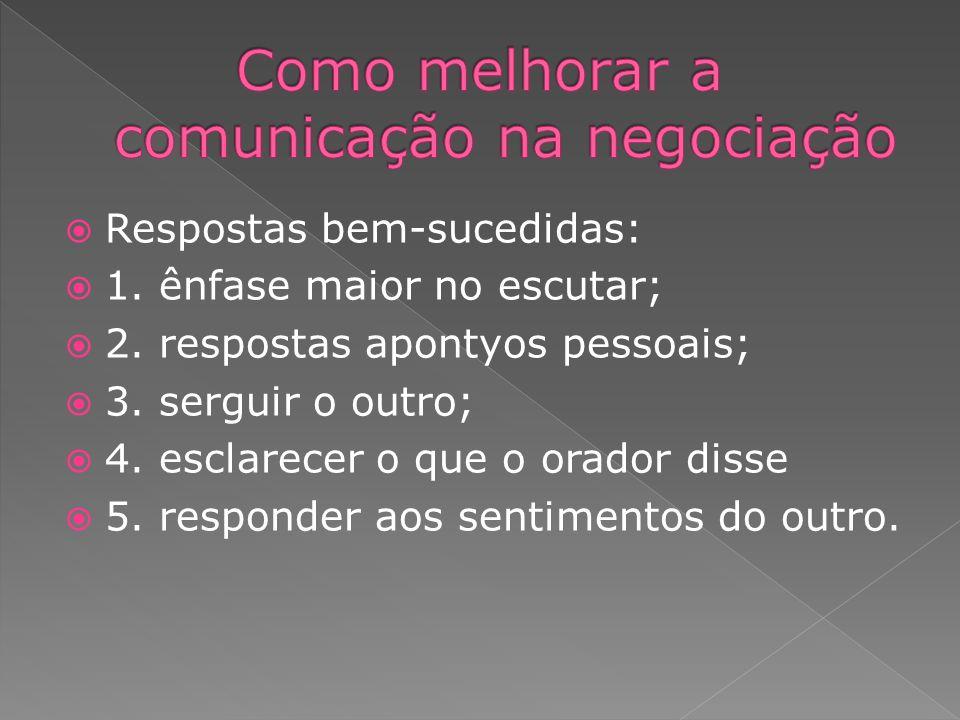 Respostas bem-sucedidas: 1. ênfase maior no escutar; 2. respostas apontyos pessoais; 3. serguir o outro; 4. esclarecer o que o orador disse 5. respond