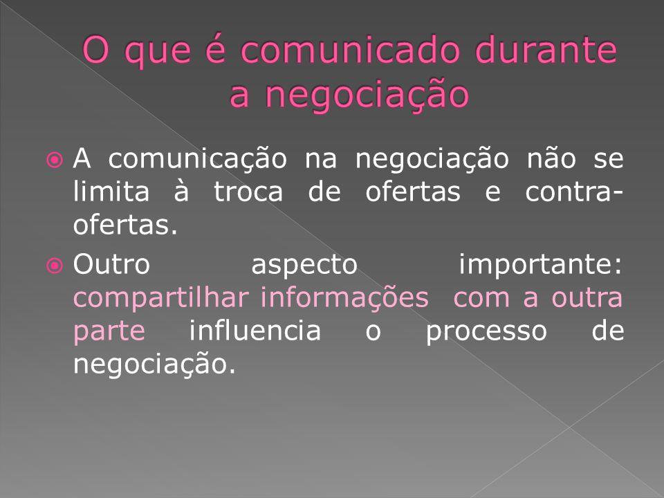 A comunicação na negociação não se limita à troca de ofertas e contra- ofertas. Outro aspecto importante: compartilhar informações com a outra parte i