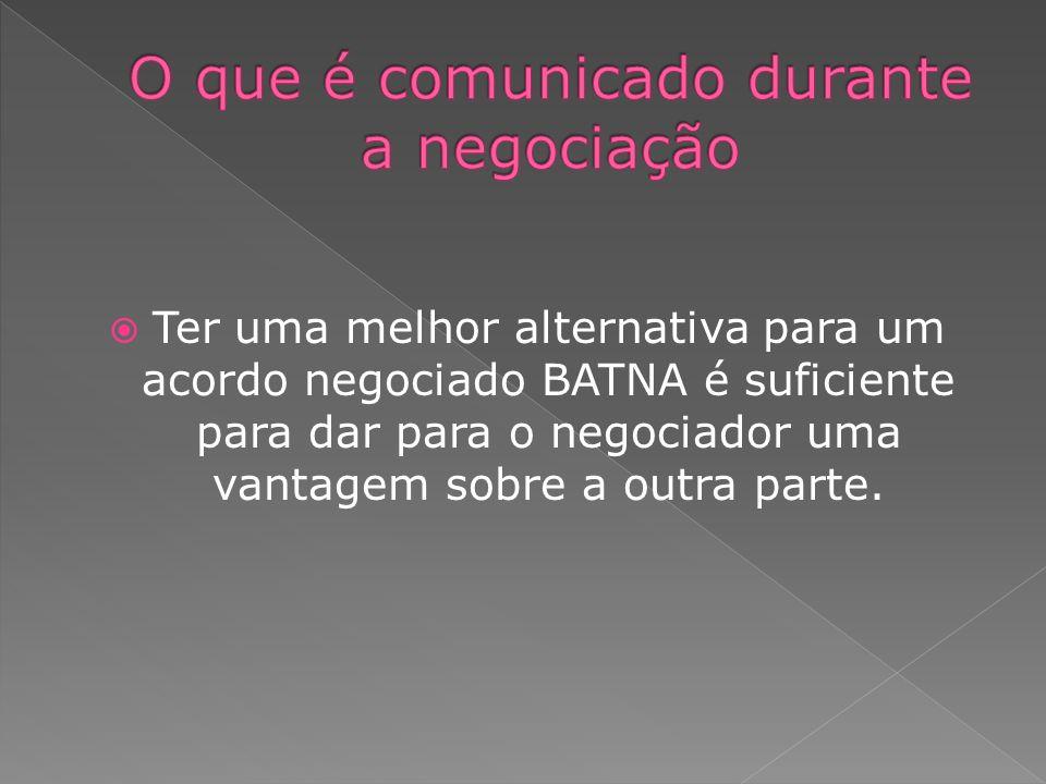 Ter uma melhor alternativa para um acordo negociado BATNA é suficiente para dar para o negociador uma vantagem sobre a outra parte.