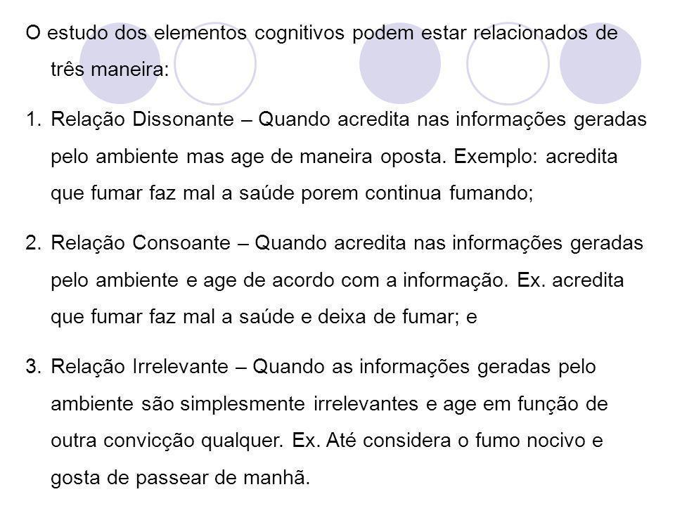 O estudo dos elementos cognitivos podem estar relacionados de três maneira: 1.Relação Dissonante – Quando acredita nas informações geradas pelo ambien
