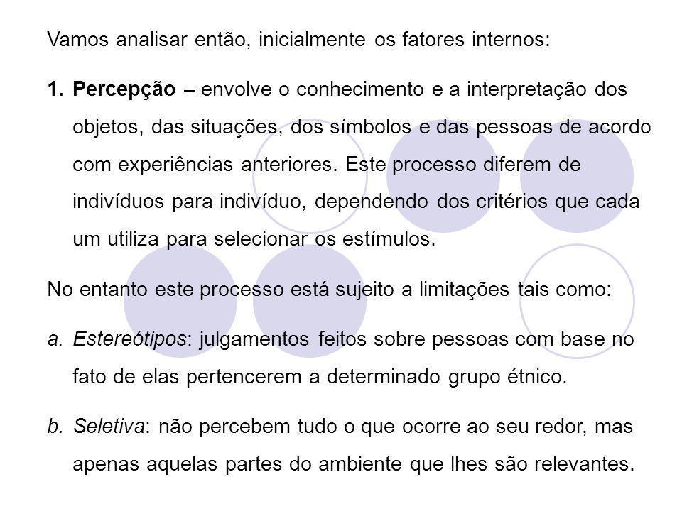 Vamos analisar então, inicialmente os fatores internos: 1.Percepção – envolve o conhecimento e a interpretação dos objetos, das situações, dos símbolo