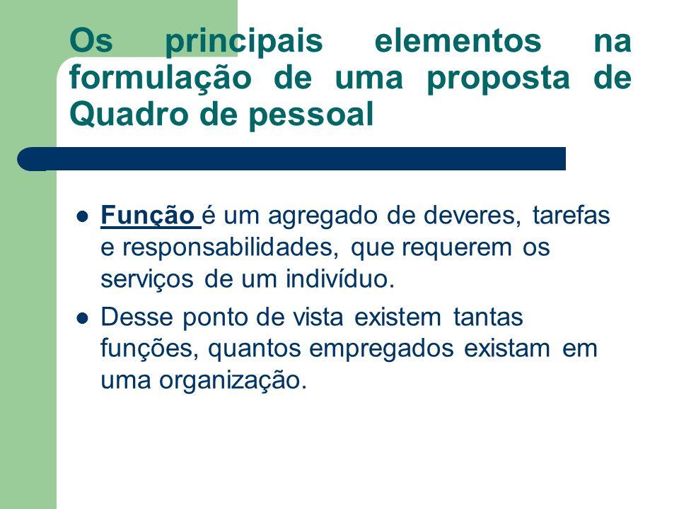 Os principais elementos na formulação de uma proposta de Quadro de pessoal Função é um agregado de deveres, tarefas e responsabilidades, que requerem