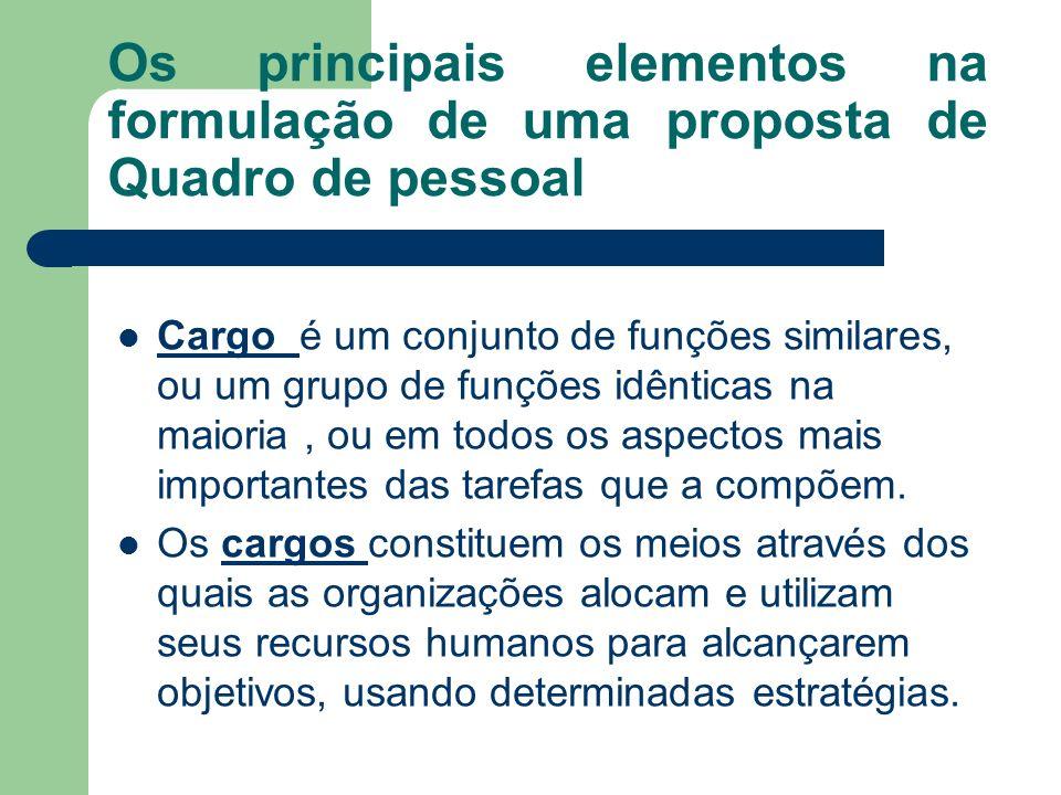Os principais elementos na formulação de uma proposta de Quadro de pessoal Cargo é um conjunto de funções similares, ou um grupo de funções idênticas