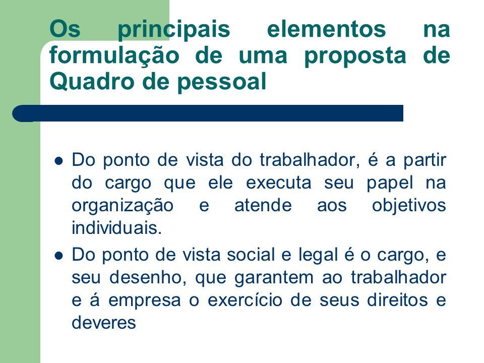 Os principais elementos na formulação de uma proposta de Quadro de pessoal Do ponto de vista do trabalhador, é a partir do cargo que ele executa seu p