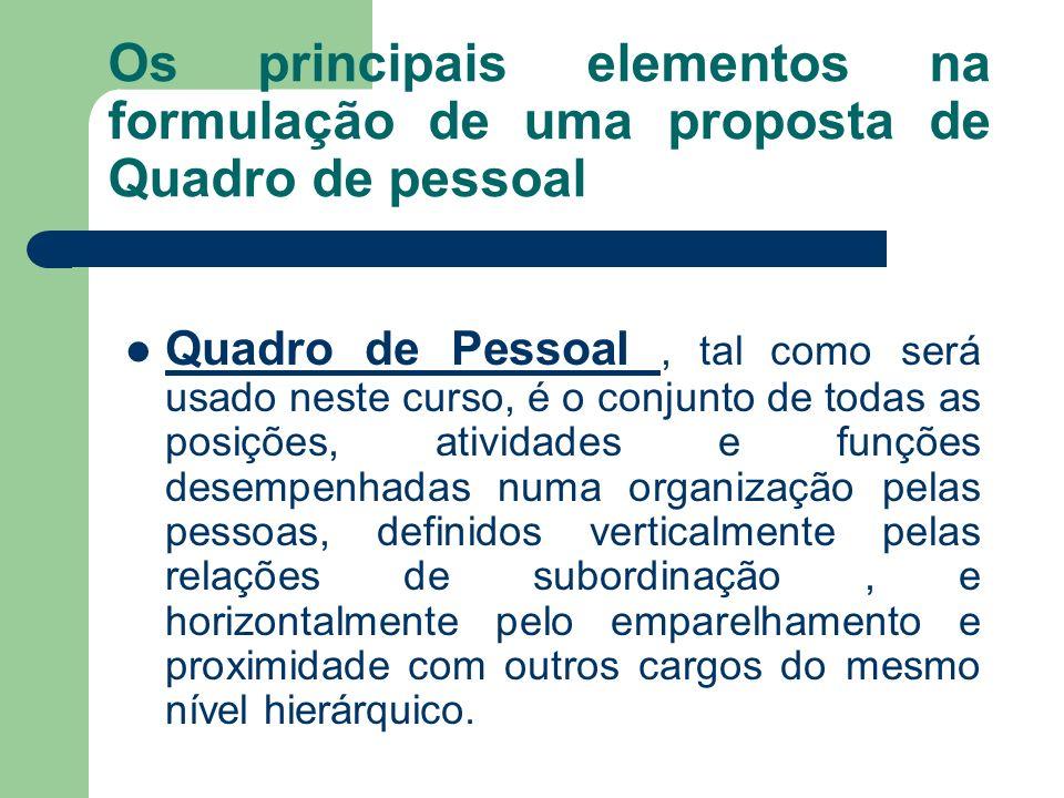 Os principais elementos na formulação de uma proposta de Quadro de pessoal Quadro de Pessoal, tal como será usado neste curso, é o conjunto de todas a