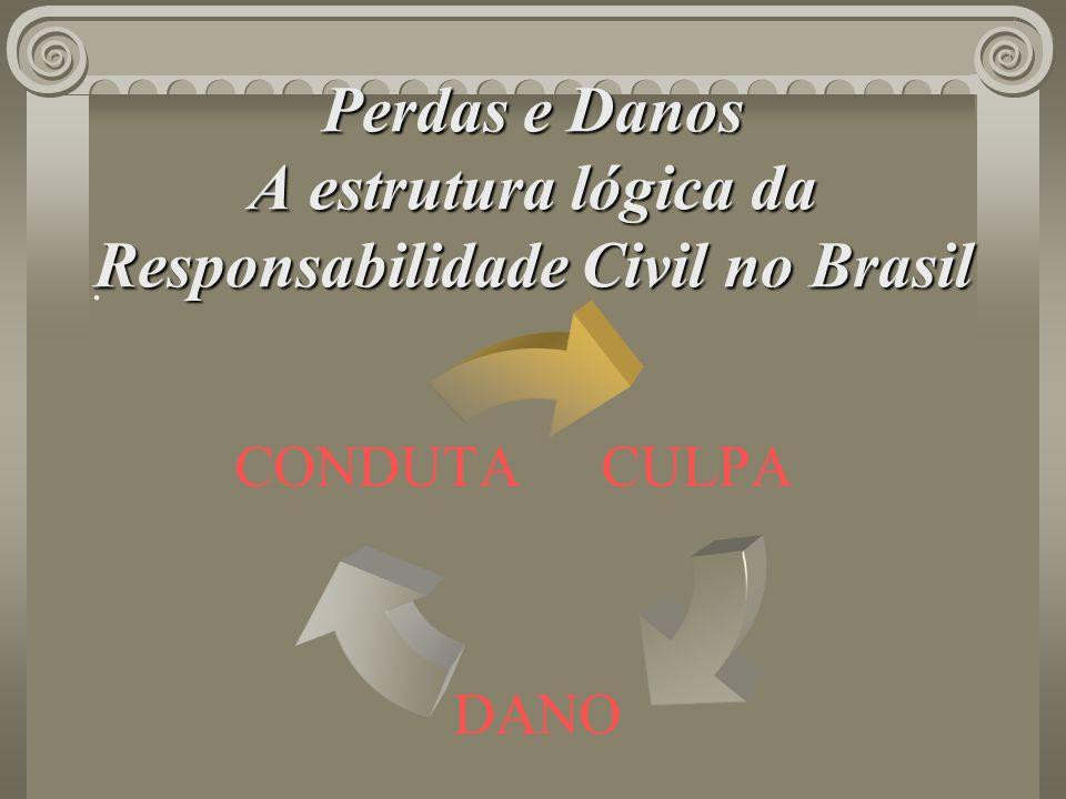 Perdas e Danos A estrutura lógica da Responsabilidade Civil no Brasil. CULPA DANO CONDUTA