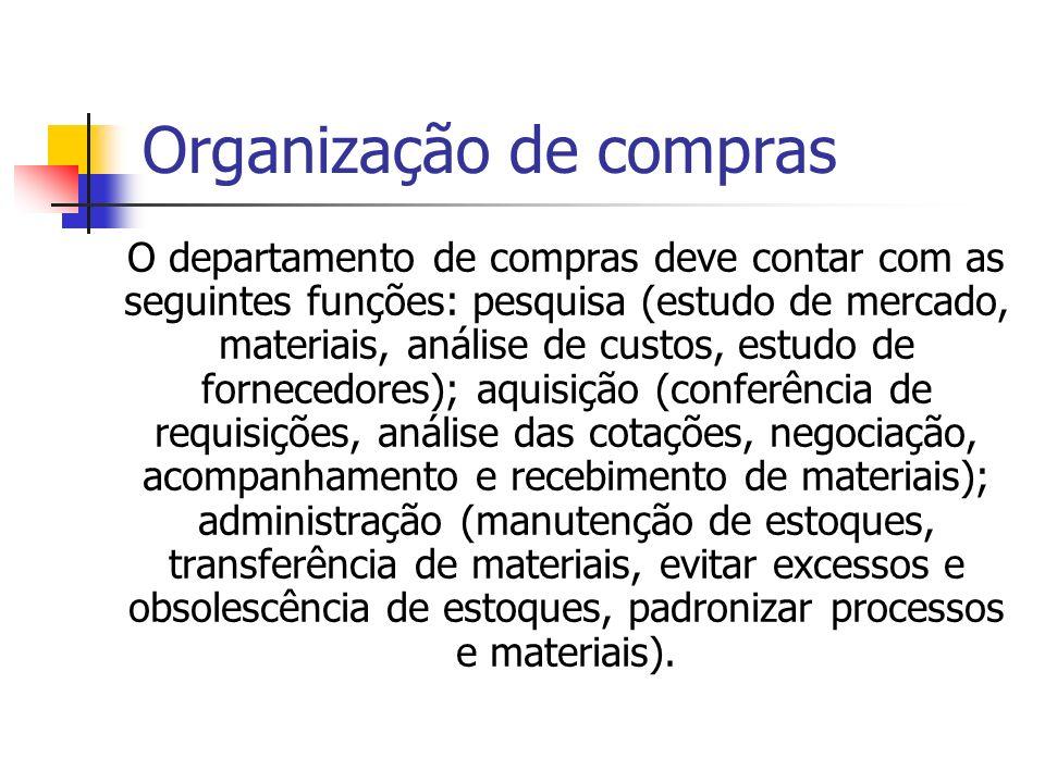 Organização de compras O departamento de compras deve contar com as seguintes funções: pesquisa (estudo de mercado, materiais, análise de custos, estu