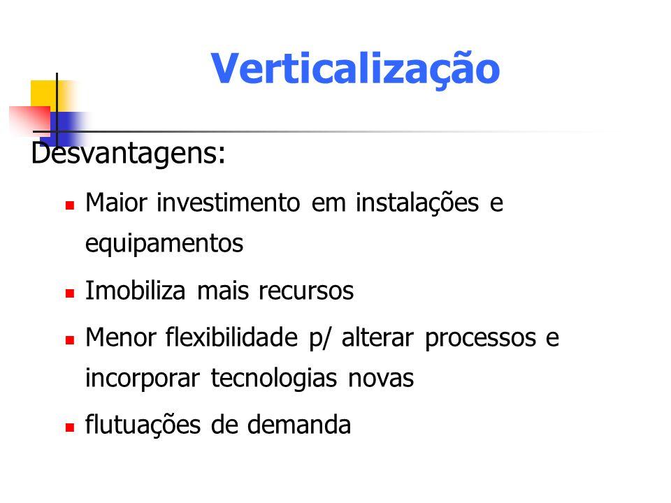Verticalização Desvantagens: Maior investimento em instalações e equipamentos Imobiliza mais recursos Menor flexibilidade p/ alterar processos e incor