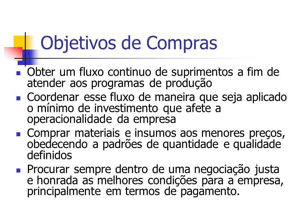 Objetivos de Compras Obter um fluxo continuo de suprimentos a fim de atender aos programas de produção Coordenar esse fluxo de maneira que seja aplica