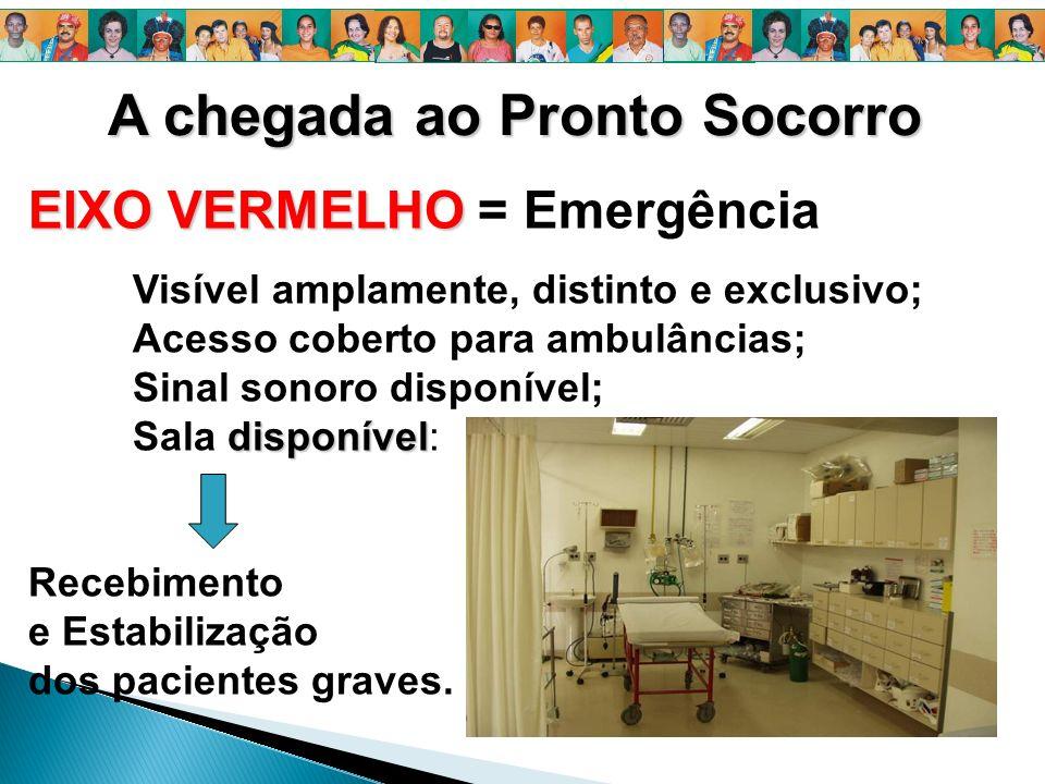 A chegada ao Pronto Socorro EIXO VERMELHO EIXO VERMELHO = Emergência disponível Visível amplamente, distinto e exclusivo; Acesso coberto para ambulânc
