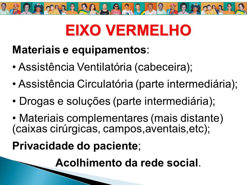EIXO VERMELHO Materiais e equipamentos: Assistência Ventilatória (cabeceira); Assistência Circulatória (parte intermediária); Drogas e soluções (parte