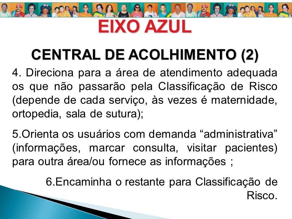 EIXO AZUL CENTRAL DE ACOLHIMENTO (2) 4. Direciona para a área de atendimento adequada os que não passarão pela Classificação de Risco (depende de cada