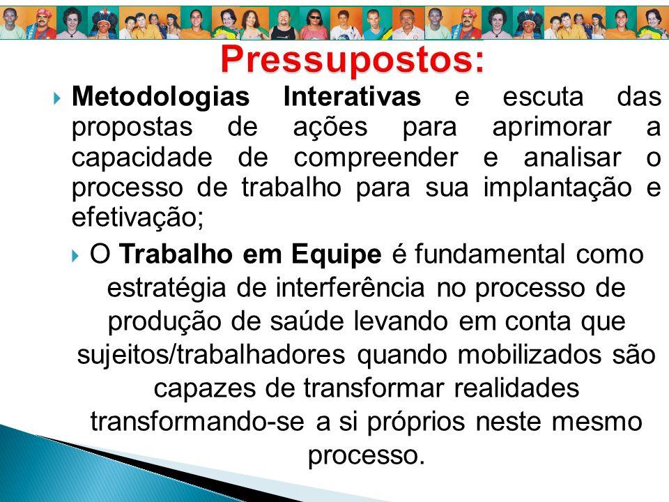 Pressupostos: Metodologias Interativas e escuta das propostas de ações para aprimorar a capacidade de compreender e analisar o processo de trabalho pa