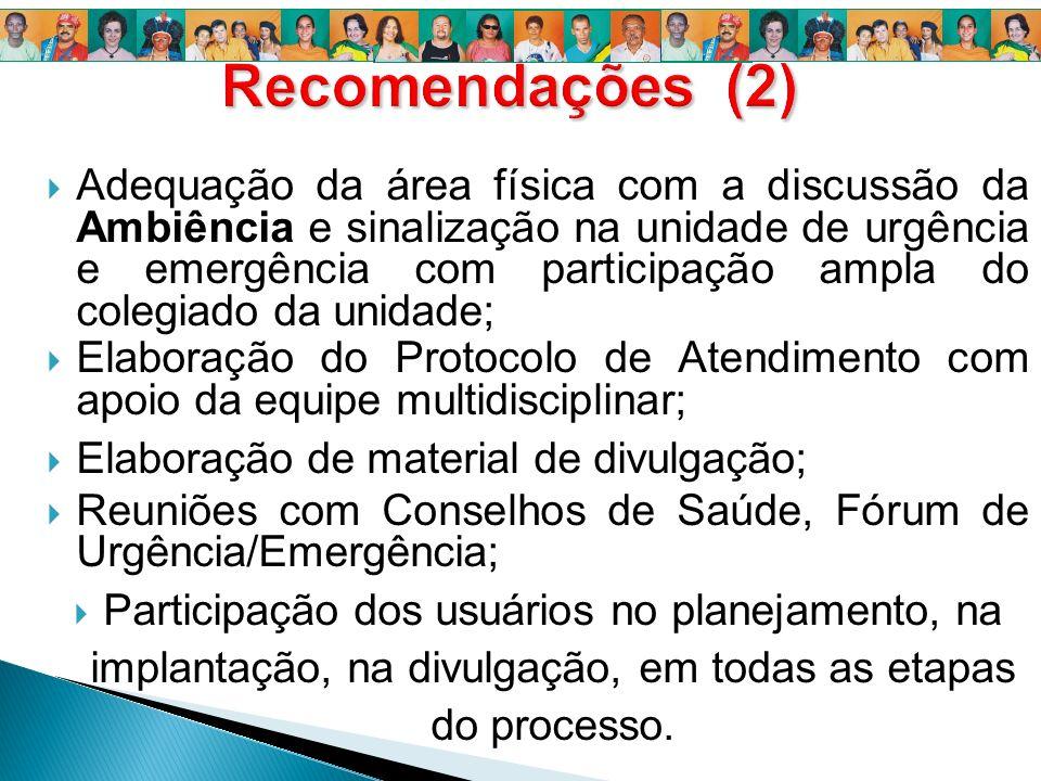 Recomendações (2) Adequação da área física com a discussão da Ambiência e sinalização na unidade de urgência e emergência com participação ampla do co