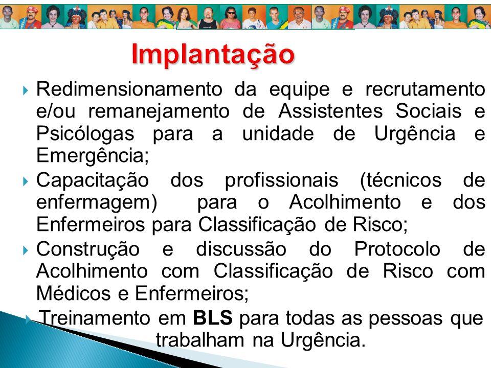 Implantação Implantação Redimensionamento da equipe e recrutamento e/ou remanejamento de Assistentes Sociais e Psicólogas para a unidade de Urgência e