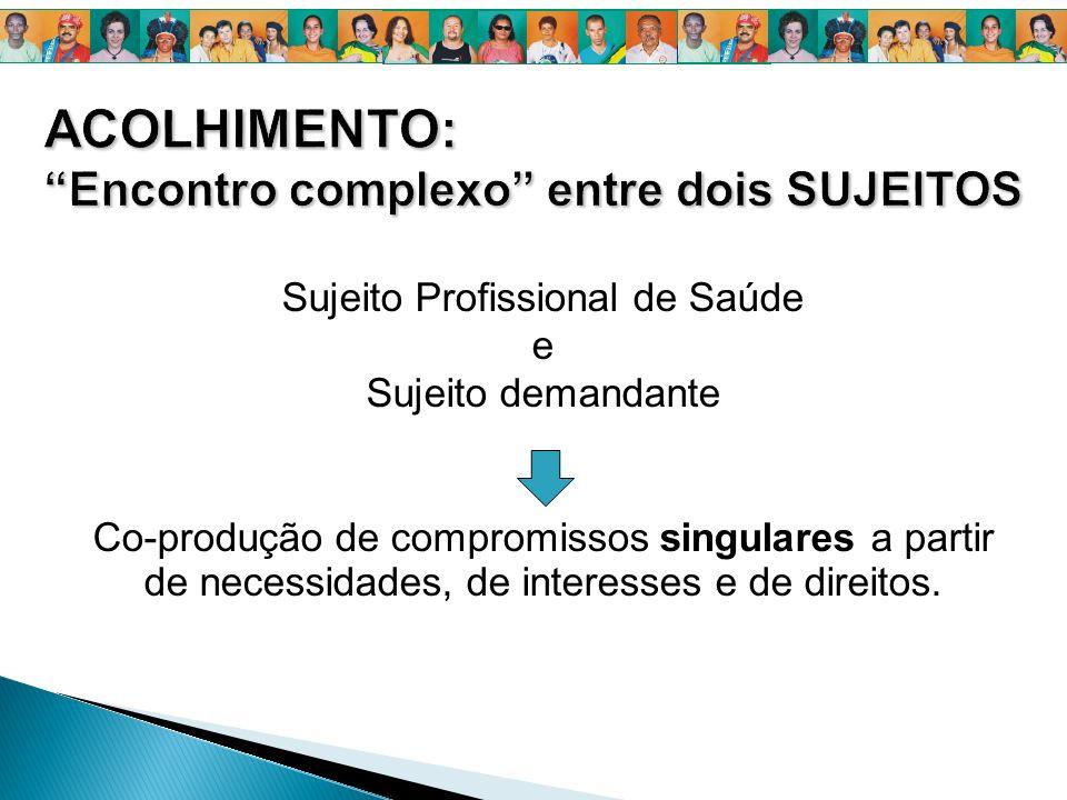 Sujeito Profissional de Saúde e Sujeito demandante Co-produção de compromissos singulares a partir de necessidades, de interesses e de direitos.