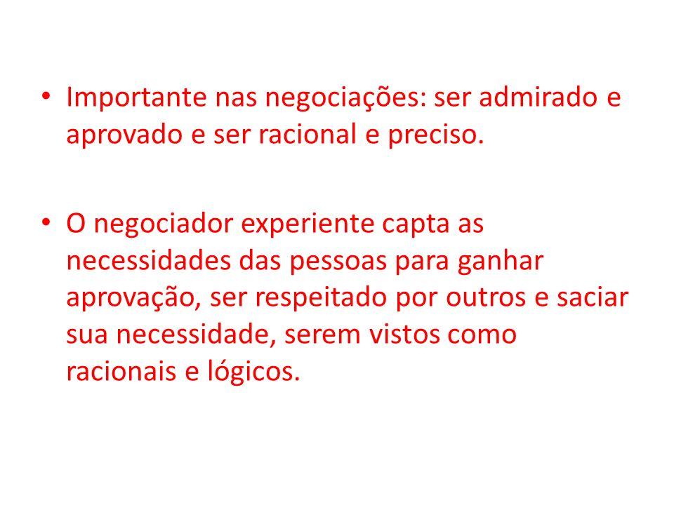Táticas de persuasão Importante nas negociações: ser admirado e aprovado e ser racional e preciso. O negociador experiente capta as necessidades das p