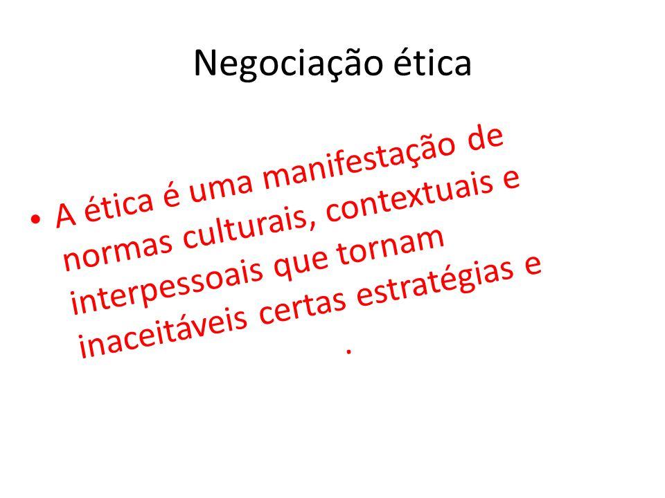 Negociação ética A ética é uma manifestação de normas culturais, contextuais e interpessoais que tornam inaceitáveis certas estratégias e comportament