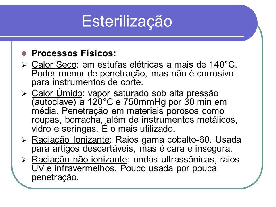 Esterilização Processos Físicos: Calor Seco: em estufas elétricas a mais de 140°C. Poder menor de penetração, mas não é corrosivo para instrumentos de