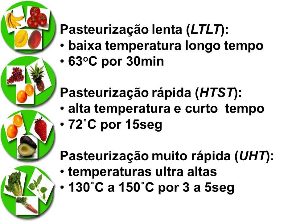 Pasteurização lenta (LTLT): baixa temperatura longo tempo 63 o C por 30min Pasteurização rápida (HTST): alta temperatura e curto tempo 72˚C por 15seg