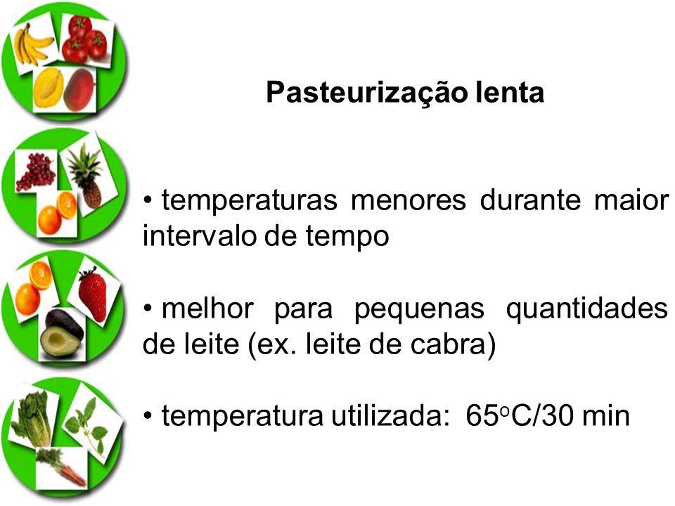 Pasteurização lenta temperaturas menores durante maior intervalo de tempo melhor para pequenas quantidades de leite (ex. leite de cabra) temperatura u