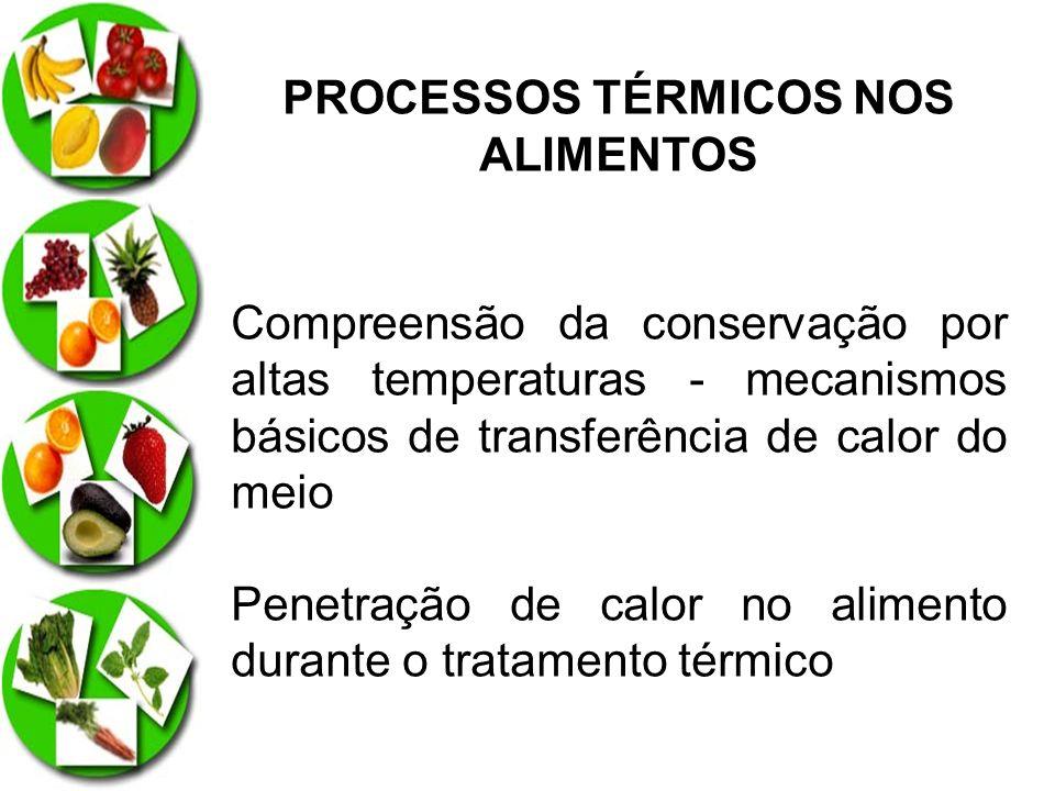PROCESSOS TÉRMICOS NOS ALIMENTOS Compreensão da conservação por altas temperaturas - mecanismos básicos de transferência de calor do meio Penetração d