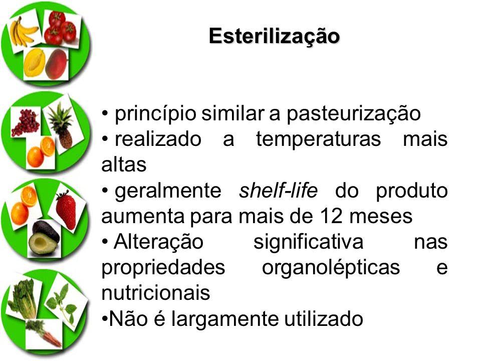 Esterilização princípio similar a pasteurização realizado a temperaturas mais altas geralmente shelf-life do produto aumenta para mais de 12 meses Alt