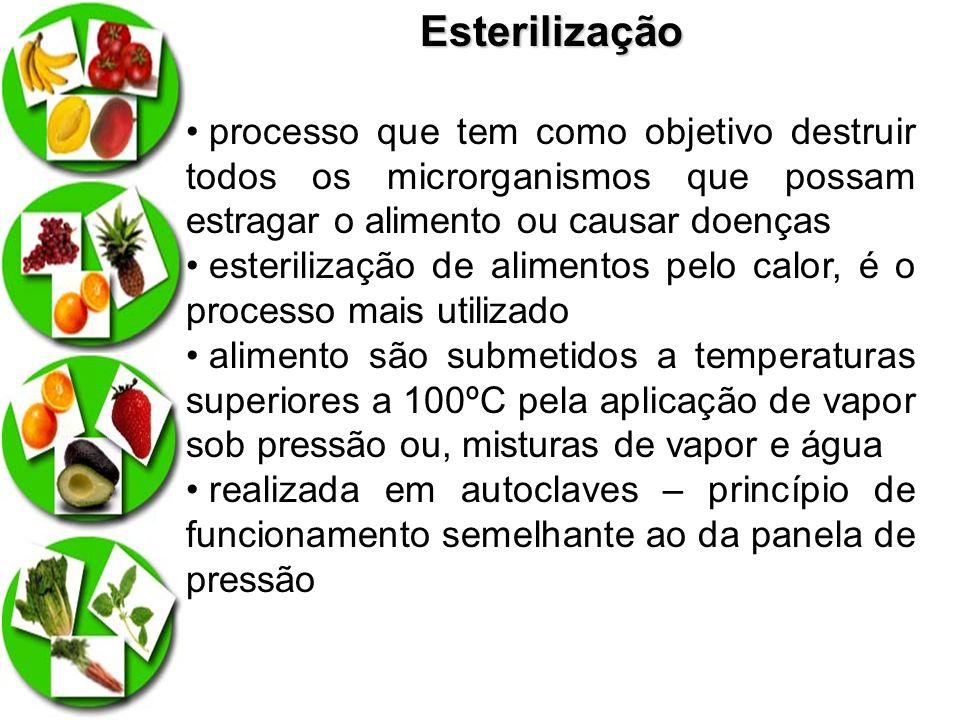 Esterilização processo que tem como objetivo destruir todos os microrganismos que possam estragar o alimento ou causar doenças esterilização de alimen