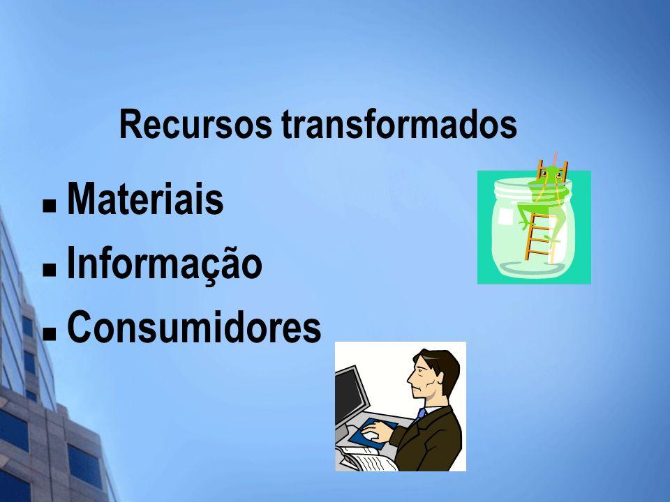 Recursos transformados Materiais Informação Consumidores