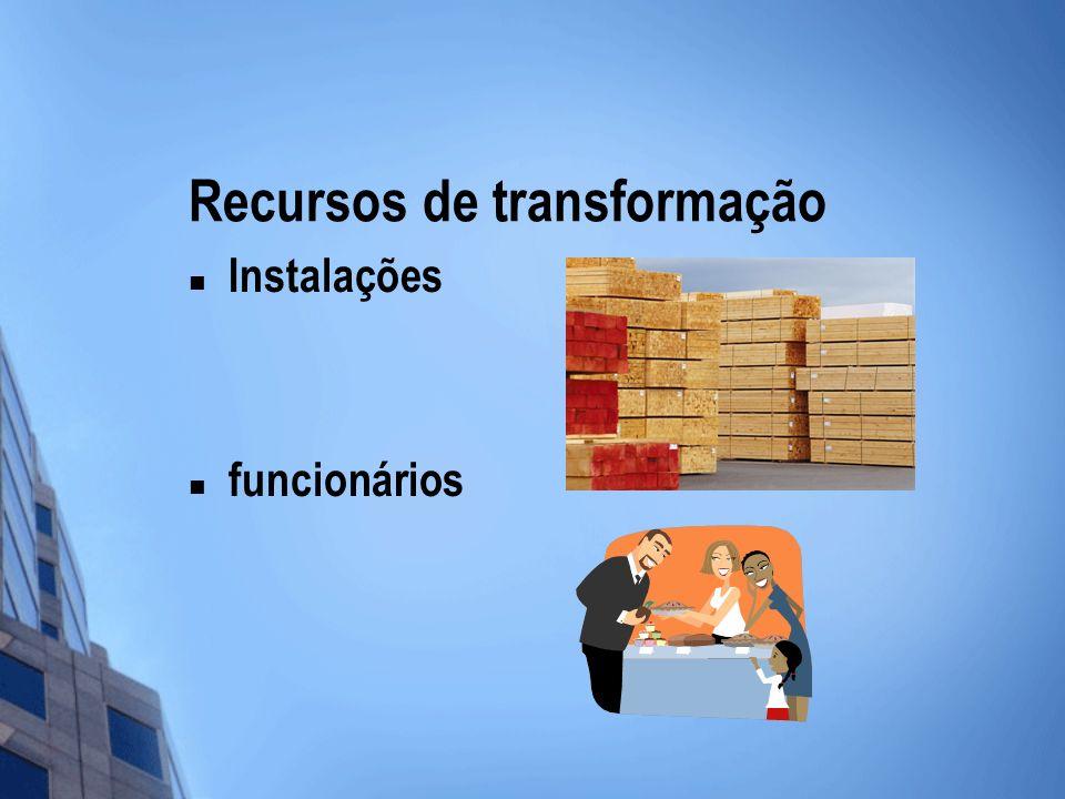 Recursos de transformação Instalações funcionários