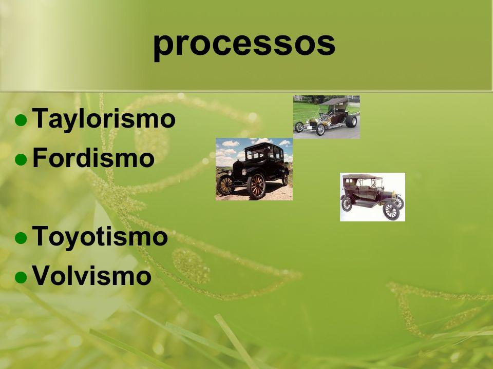 Taylorismo Fordismo Toyotismo Volvismo processos