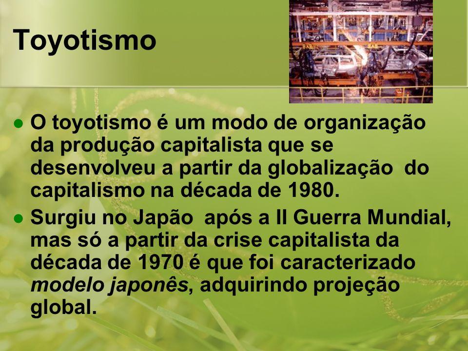 Toyotismo O toyotismo é um modo de organização da produção capitalista que se desenvolveu a partir da globalização do capitalismo na década de 1980. S