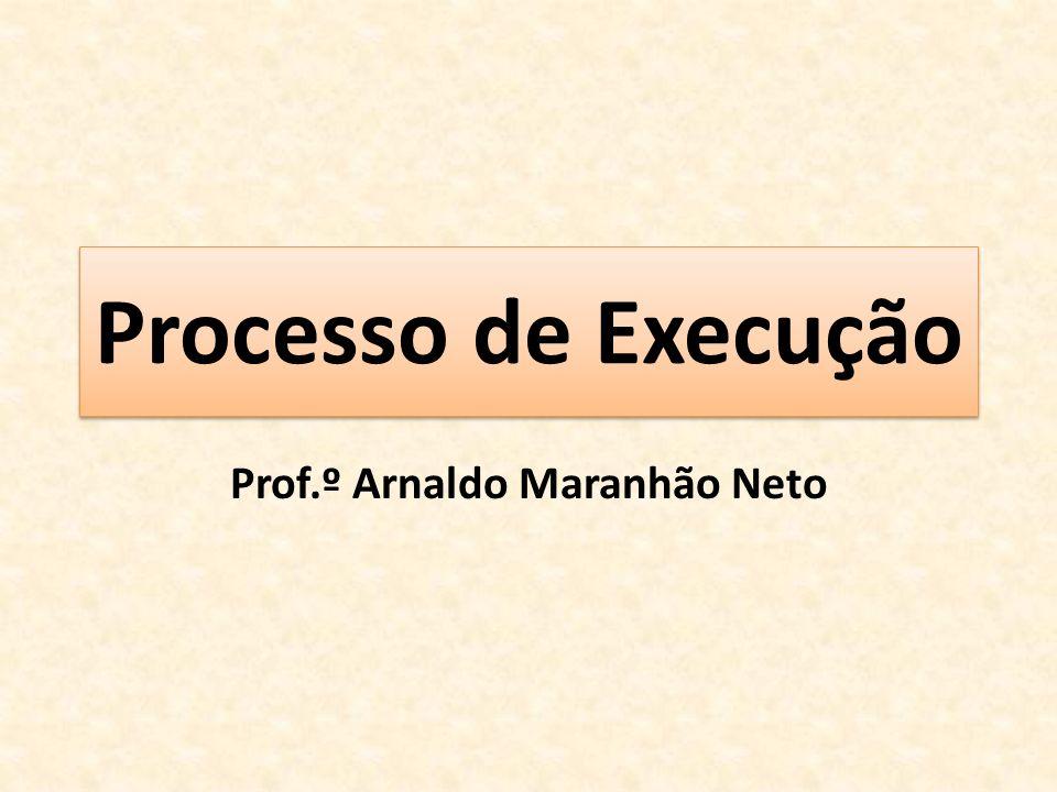 Normas básicas da execução provisória O procedimento que orienta a execução provisória é o mesmo da definitiva (art.