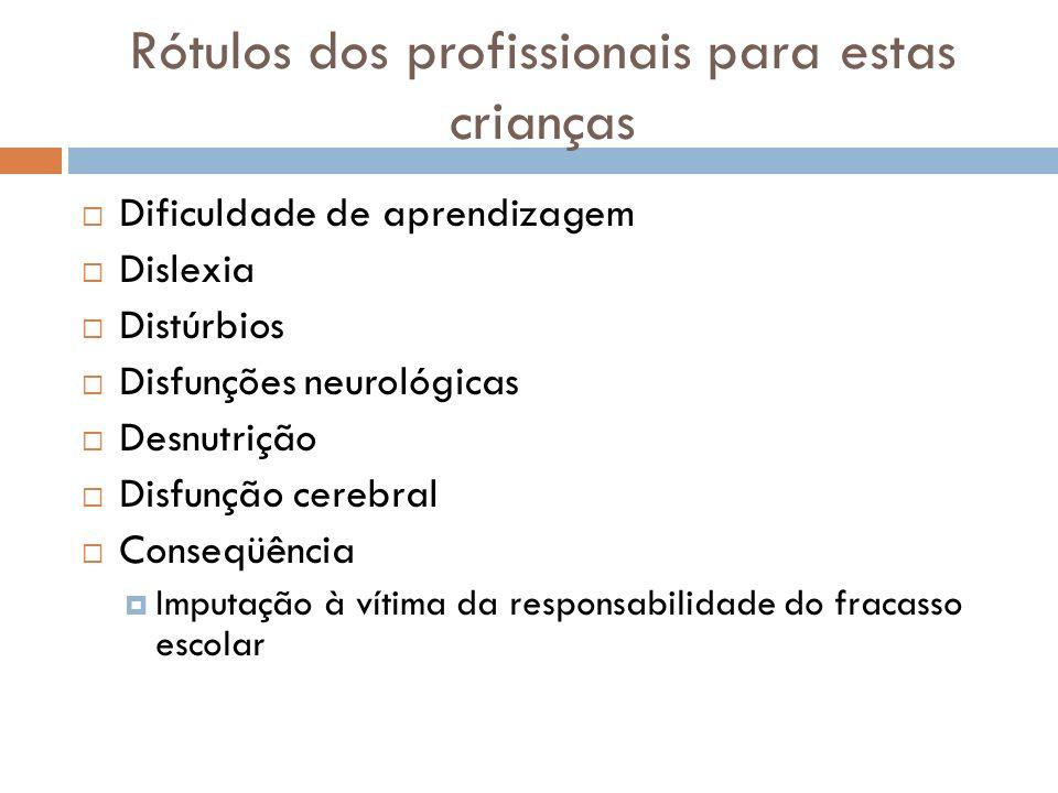 Rótulos dos profissionais para estas crianças Dificuldade de aprendizagem Dislexia Distúrbios Disfunções neurológicas Desnutrição Disfunção cerebral C