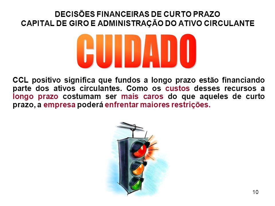 10 DECISÕES FINANCEIRAS DE CURTO PRAZO CAPITAL DE GIRO E ADMINISTRAÇÃO DO ATIVO CIRCULANTE CCL positivo significa que fundos a longo prazo estão finan