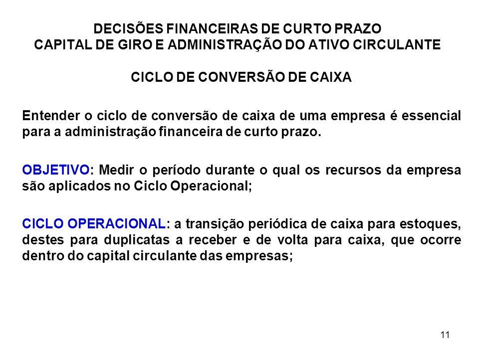 11 CICLO DE CONVERSÃO DE CAIXA Entender o ciclo de conversão de caixa de uma empresa é essencial para a administração financeira de curto prazo. OBJET