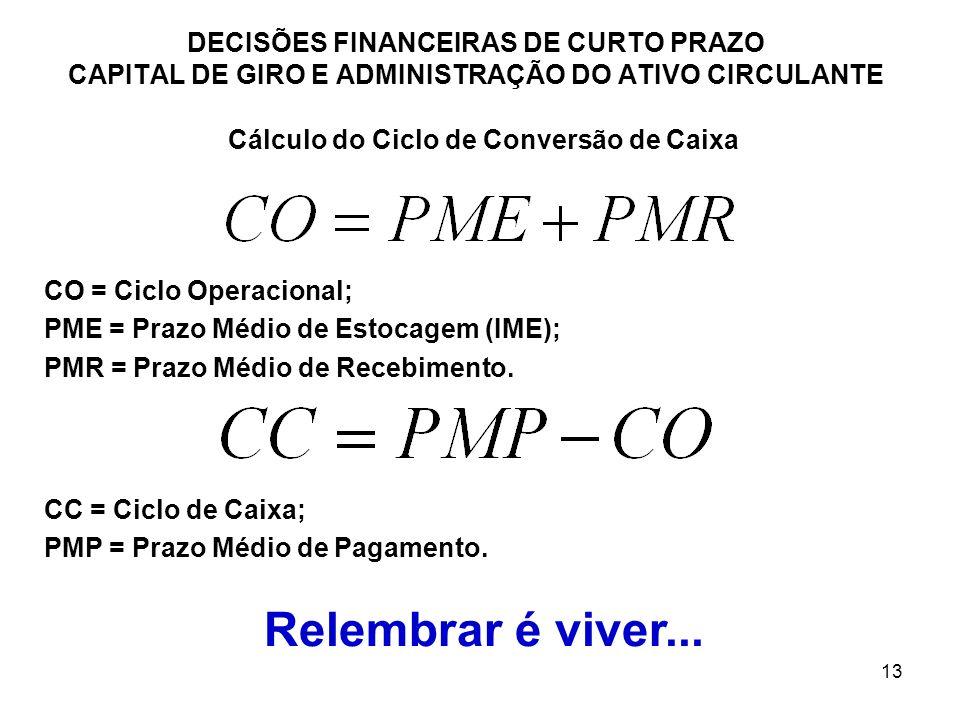 13 Cálculo do Ciclo de Conversão de Caixa DECISÕES FINANCEIRAS DE CURTO PRAZO CAPITAL DE GIRO E ADMINISTRAÇÃO DO ATIVO CIRCULANTE CO = Ciclo Operacion