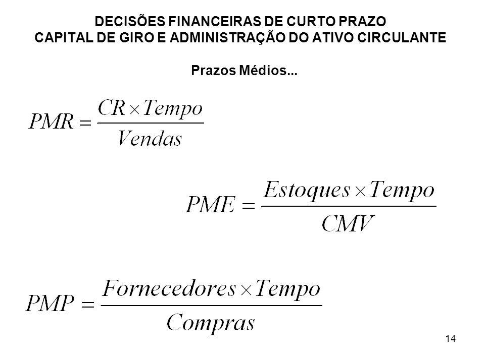14 Prazos Médios... DECISÕES FINANCEIRAS DE CURTO PRAZO CAPITAL DE GIRO E ADMINISTRAÇÃO DO ATIVO CIRCULANTE