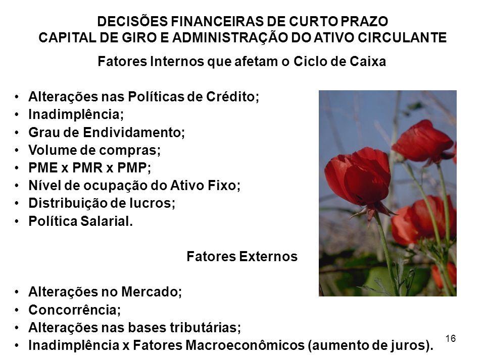 16 DECISÕES FINANCEIRAS DE CURTO PRAZO CAPITAL DE GIRO E ADMINISTRAÇÃO DO ATIVO CIRCULANTE Fatores Internos que afetam o Ciclo de Caixa Alterações nas