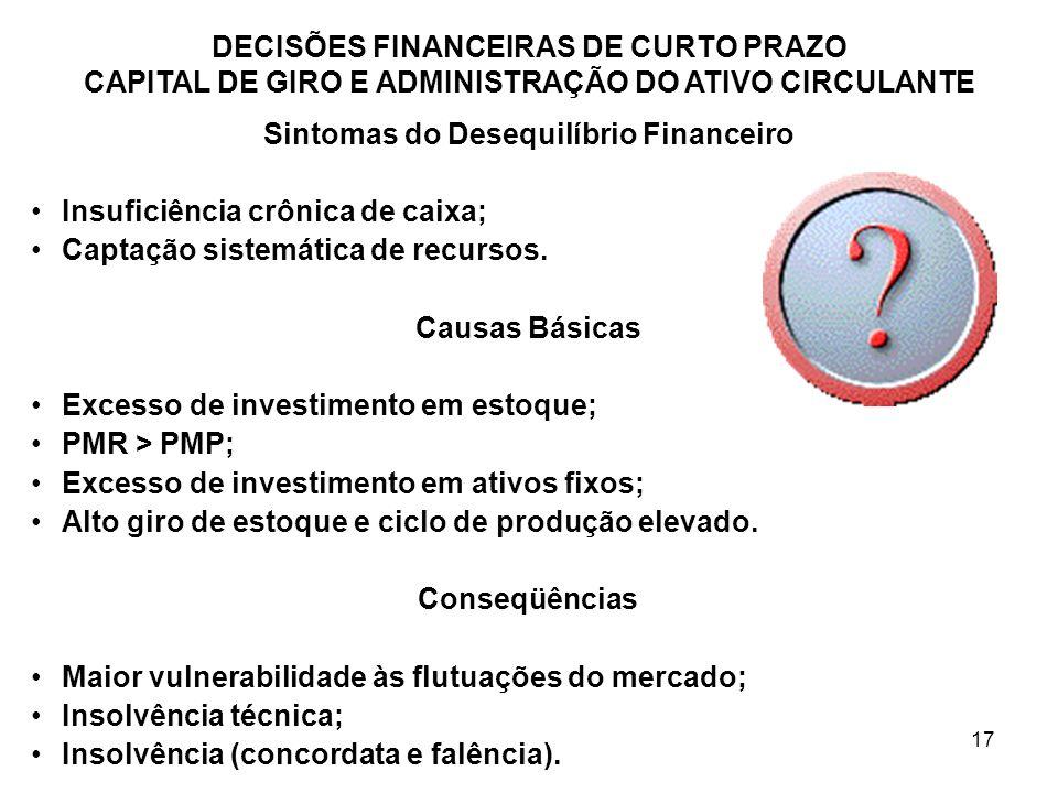 17 DECISÕES FINANCEIRAS DE CURTO PRAZO CAPITAL DE GIRO E ADMINISTRAÇÃO DO ATIVO CIRCULANTE Sintomas do Desequilíbrio Financeiro Insuficiência crônica