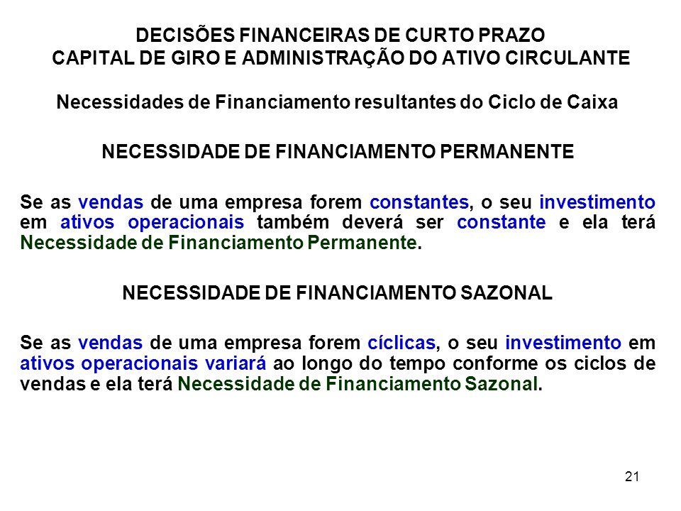 21 DECISÕES FINANCEIRAS DE CURTO PRAZO CAPITAL DE GIRO E ADMINISTRAÇÃO DO ATIVO CIRCULANTE Necessidades de Financiamento resultantes do Ciclo de Caixa