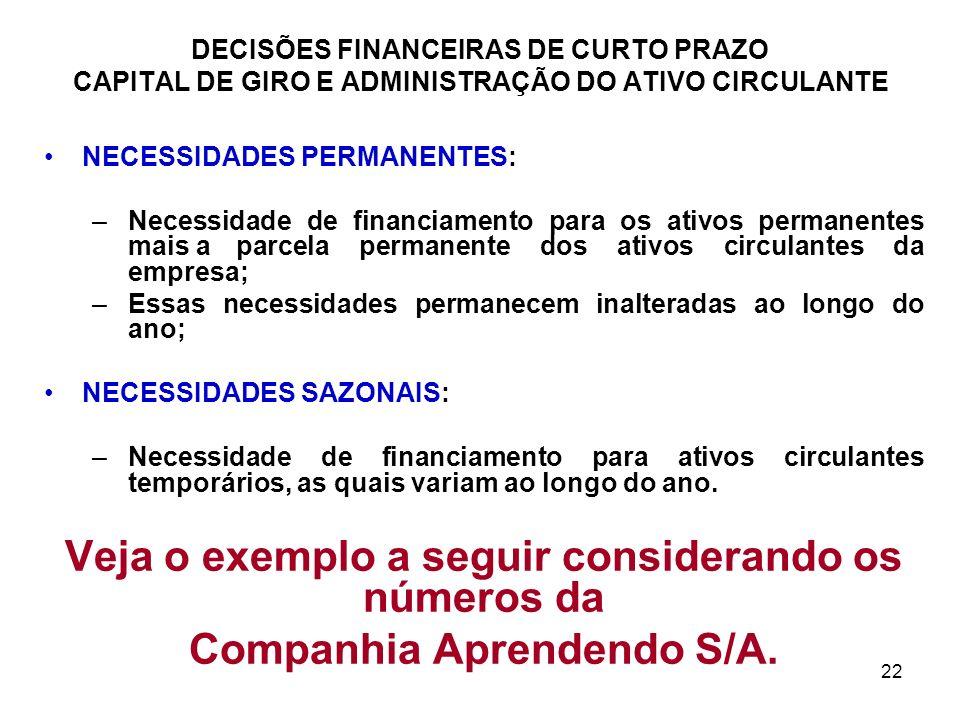 22 DECISÕES FINANCEIRAS DE CURTO PRAZO CAPITAL DE GIRO E ADMINISTRAÇÃO DO ATIVO CIRCULANTE NECESSIDADES PERMANENTES: –Necessidade de financiamento par