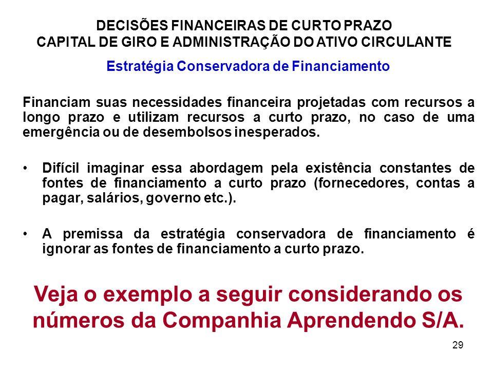 29 DECISÕES FINANCEIRAS DE CURTO PRAZO CAPITAL DE GIRO E ADMINISTRAÇÃO DO ATIVO CIRCULANTE Estratégia Conservadora de Financiamento Financiam suas nec