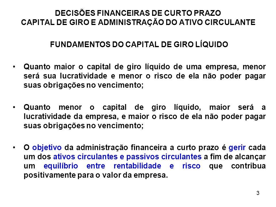 4 CAPITAL DE GIRO: são os ativos circulantes, que representam a parcela do investimento que circula de uma forma a outra, durante a condução normal dos negócios; CICLO OPERACIONAL: a transição periódica de caixa para estoques, destes para duplicatas a receber e de volta para caixa, que ocorre dentro do capital circulante das empresas; PASSIVO CIRCULANTE: representa o financiamento a curto prazo da empresa, pois inclui as dívidas que terão seu vencimento em um ano ou menos; CAPITAL DE GIRO LÍQUIDO: a diferença entre ativos circulantes e passivos circulantes da empresa.