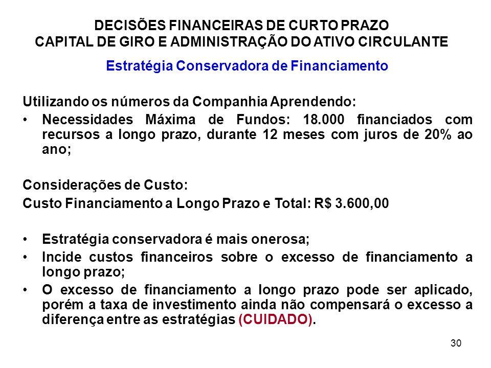 30 DECISÕES FINANCEIRAS DE CURTO PRAZO CAPITAL DE GIRO E ADMINISTRAÇÃO DO ATIVO CIRCULANTE Estratégia Conservadora de Financiamento Utilizando os núme