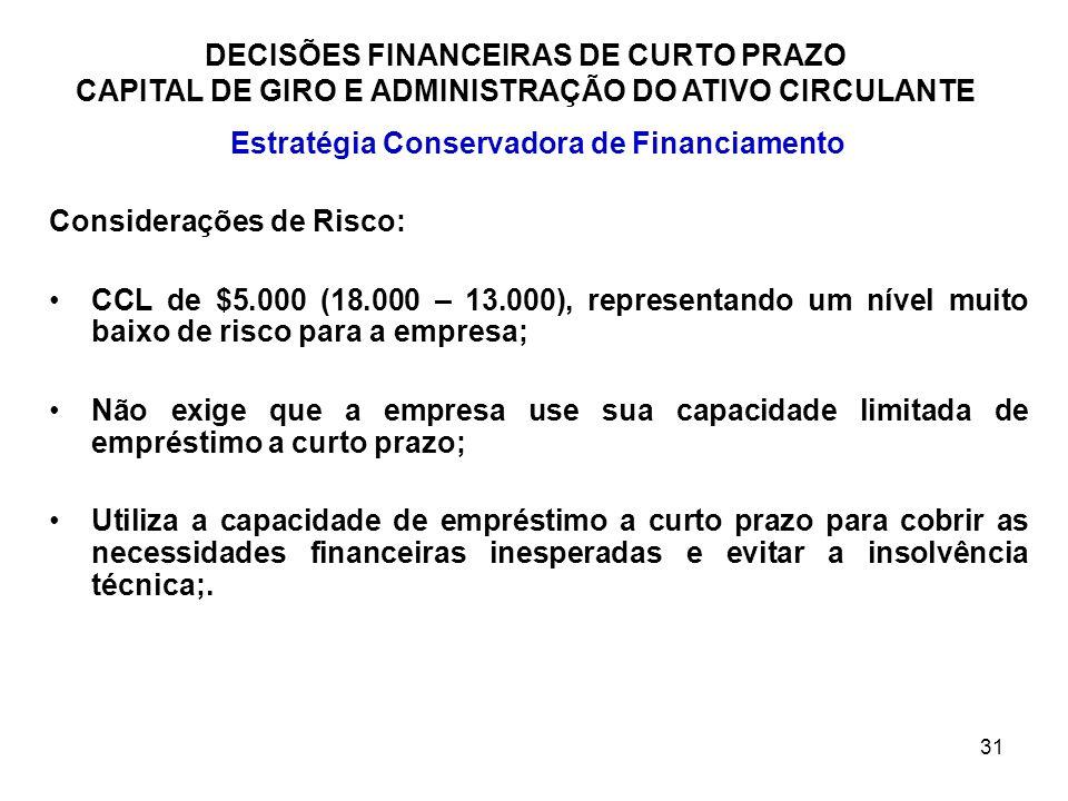 31 DECISÕES FINANCEIRAS DE CURTO PRAZO CAPITAL DE GIRO E ADMINISTRAÇÃO DO ATIVO CIRCULANTE Estratégia Conservadora de Financiamento Considerações de R