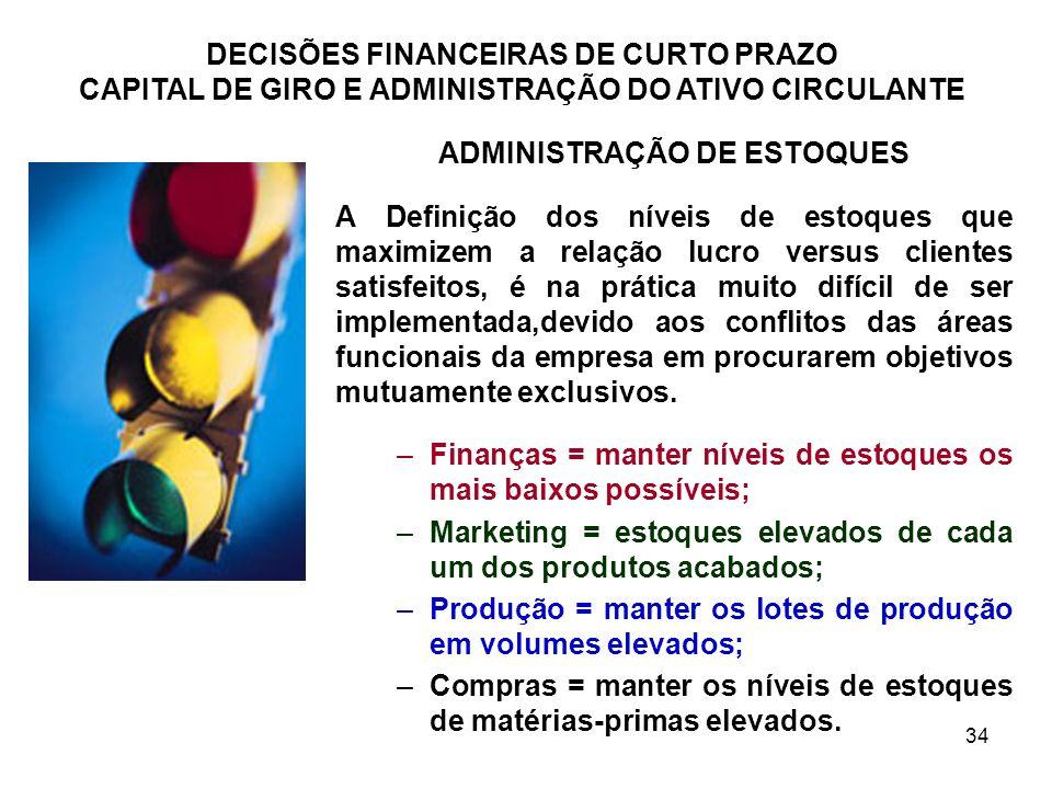 34 DECISÕES FINANCEIRAS DE CURTO PRAZO CAPITAL DE GIRO E ADMINISTRAÇÃO DO ATIVO CIRCULANTE ADMINISTRAÇÃO DE ESTOQUES A Definição dos níveis de estoque
